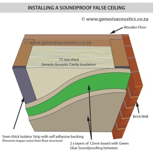 Brick Wall Insulation